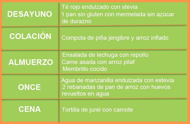 Genotipo Cazador - Domingo - Chile