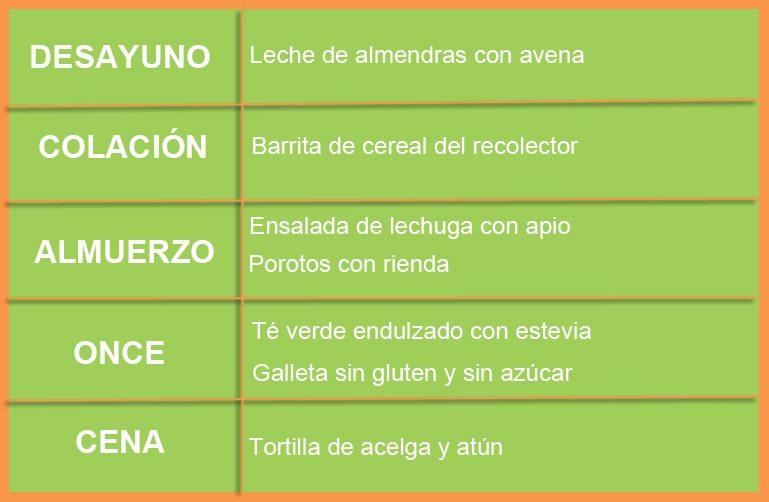 Genotipo Recolector - Sábado - Chile