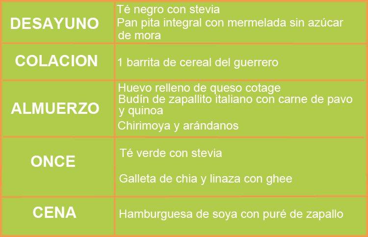 Genotipo guerrero domingo Chile